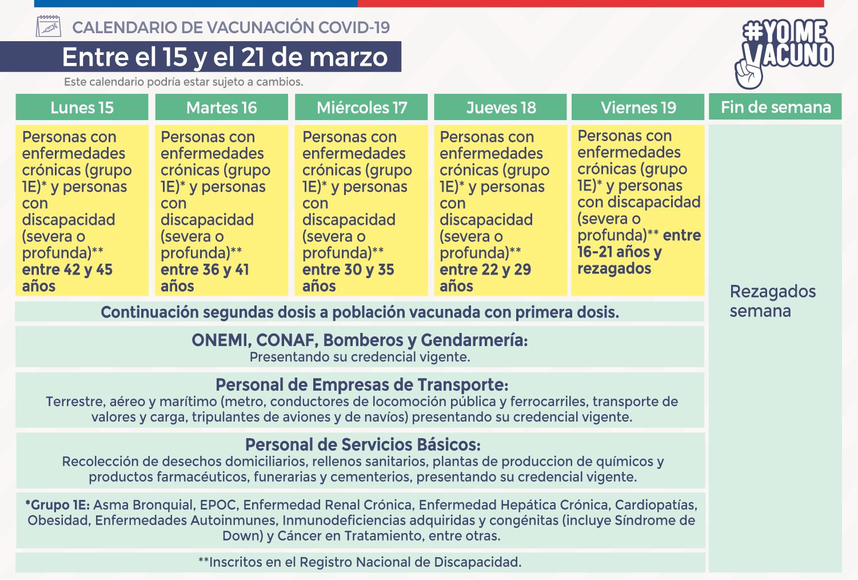 Calendario de vacunación 15 al 21 de marzo