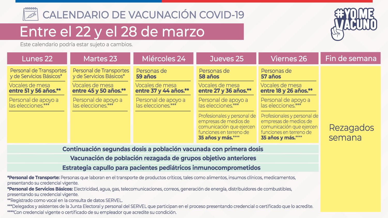 Calendario De Vacunación 22 Al 28 De Marzo