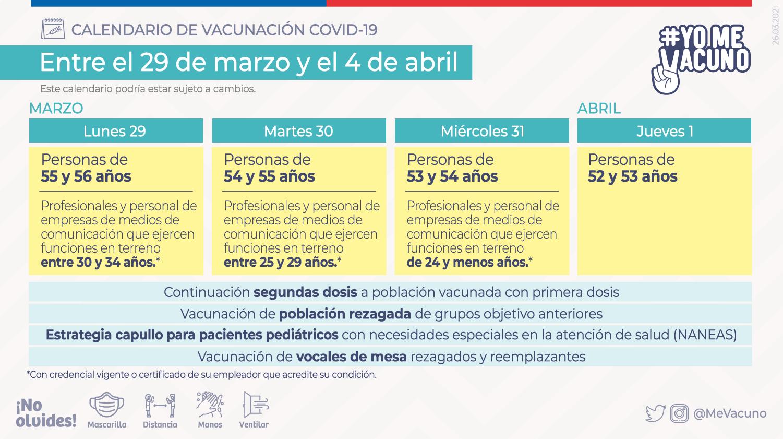 Calendario De Vacunación 29 Marzo Al 4 De Abril