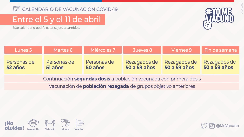 Calendario De Vacunación Esta Semana