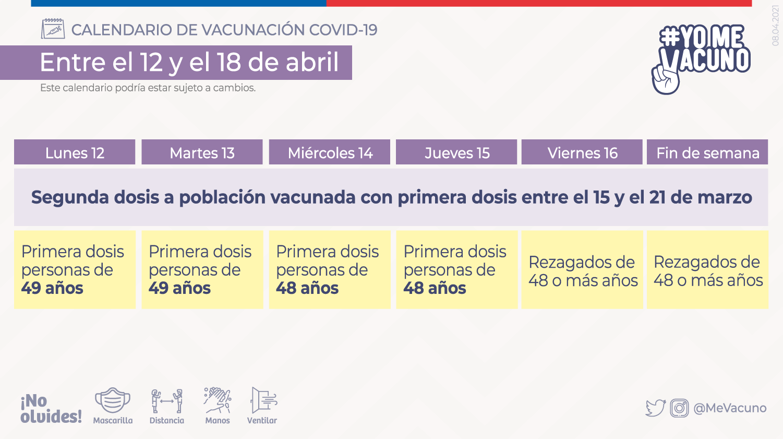 Calendario De Vacunación 12 Al 18 De Abril
