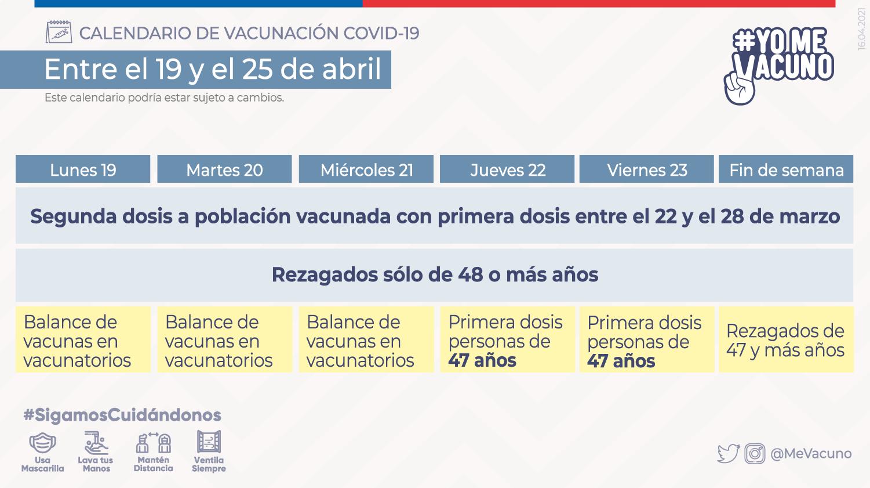 Calendario De Vacunación 19 Al 25 De Abril