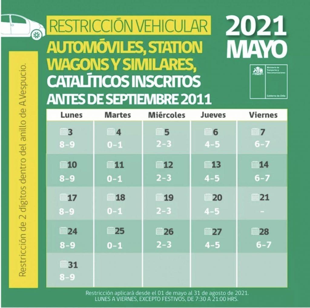 Restricion Vehicular Verde