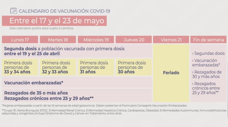 Calendario De Vacunación 17 Al 23 De Mayo
