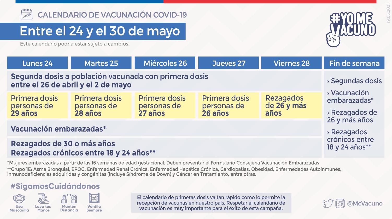 Calendario De Vacunación Covid 19 24 Al 30 De Mayo