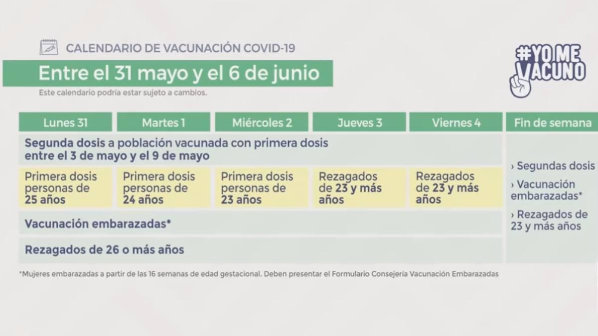 Calendario De Vacunación Covid 19 31 Al 6 De Junio