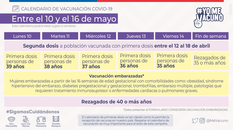 Plan De Vacunación En Chile Del 10 Al 16 De Mayo
