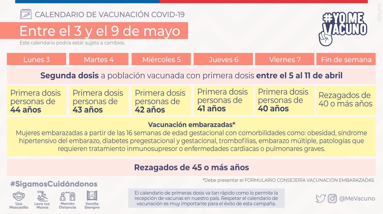 Plan De Vacunación En Chile Del 3 Al 9 De Mayo