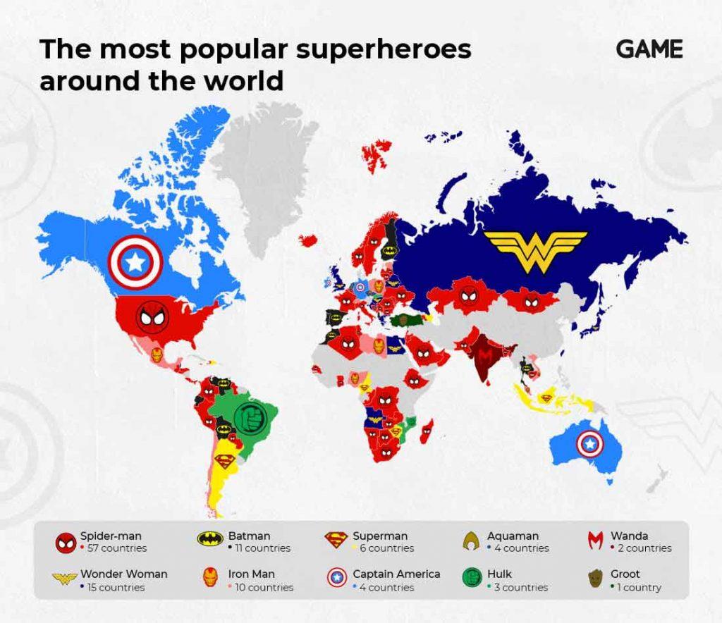 Superheroes Mas Conocidos