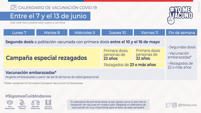 Calendario de vacunación 7 al 13 de junio